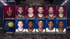 NBA playoffs - Cleveland Cavaliers vs Indiana Pacers Full Game Highlights - Game 4( 2 - 2)